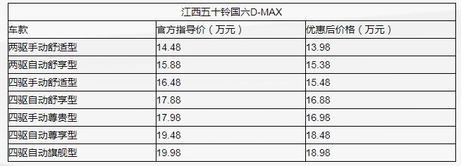 d-max2