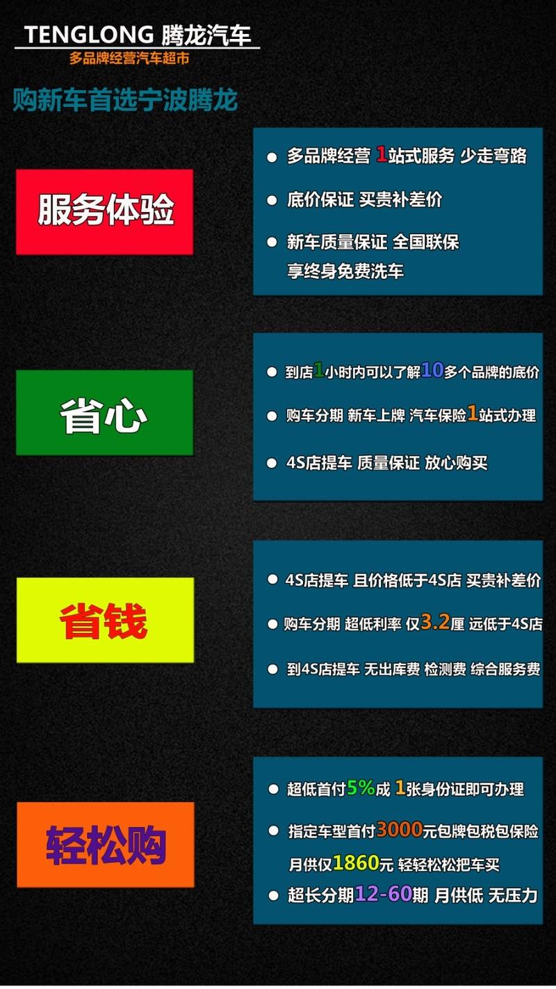 宁波腾龙宣传口语
